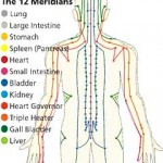 acupuncture_meridians